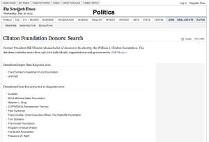 CLINTON FOUNDATION DONORS - TOM GOLISANO - NEW YORK TIMES - MAY 16, 2012