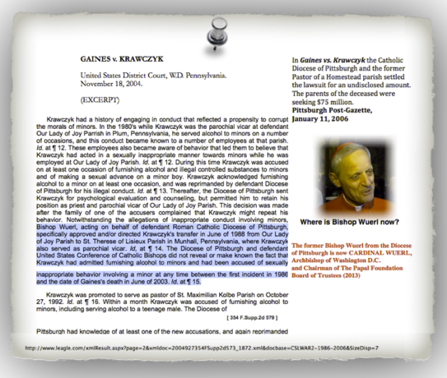 Copyright © Marielena Montesino de Stuart. All rights reserved. Gaines vs. Krawczyk.  CARDINAL DONALD W. WUERL – CURRENT CHAIRMAN 2013 OF THE BOARD OF TRUSTEES OF THE PAPAL FOUNDATION.