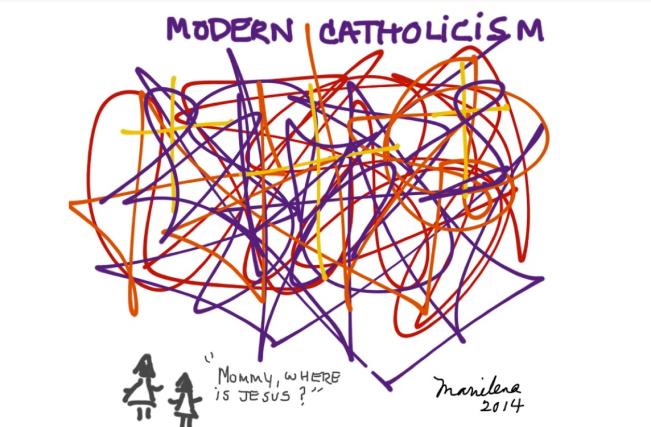 MODERN CATHOLICISM - Copyright © Marielena Montesino de Stuart. All rights reserved.