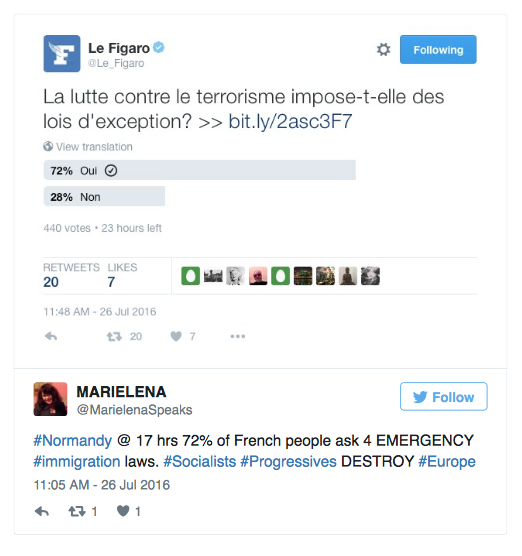 LE FIGARO POLL - FRENCH EMERGENCY IMMIGRATION LAWS - Screen Shot 2016-07-26 at 11.27.43 AM